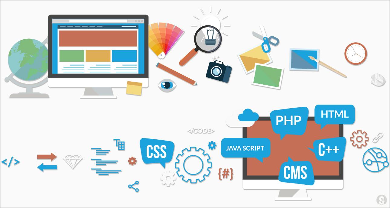 web tasarım ve yazılım hizmeti